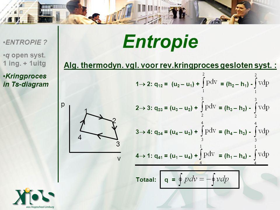 Entropie Alg. thermodyn. vgl. voor rev.kringproces gesloten syst. :