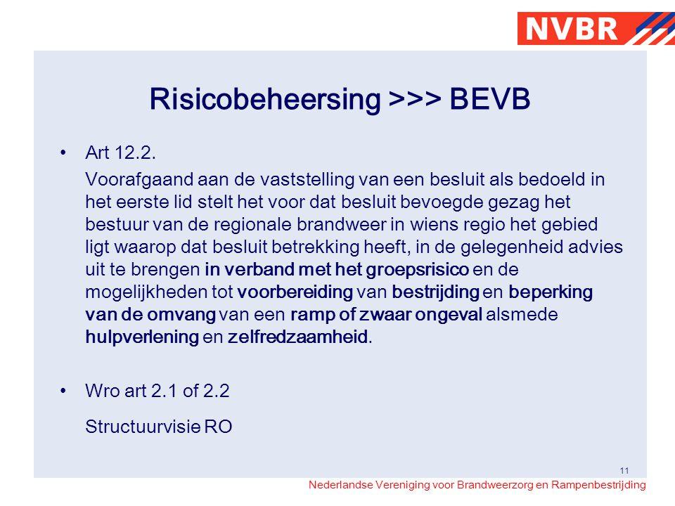 Risicobeheersing >>> BEVB