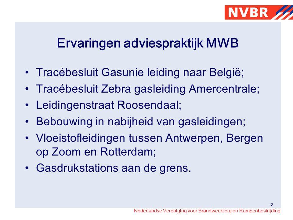 Ervaringen adviespraktijk MWB