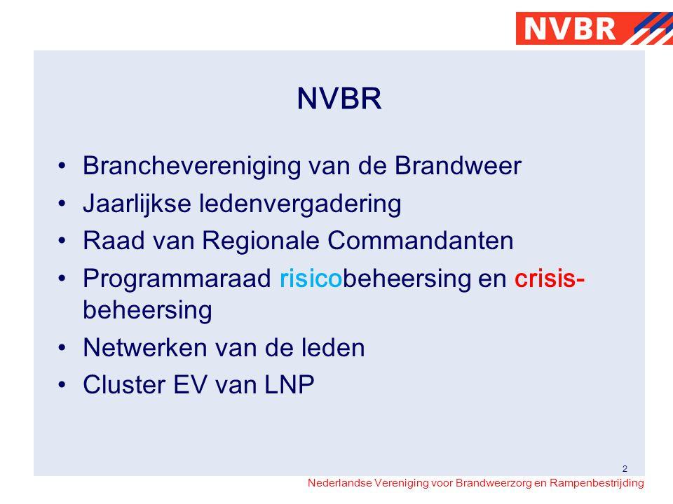 NVBR Branchevereniging van de Brandweer Jaarlijkse ledenvergadering