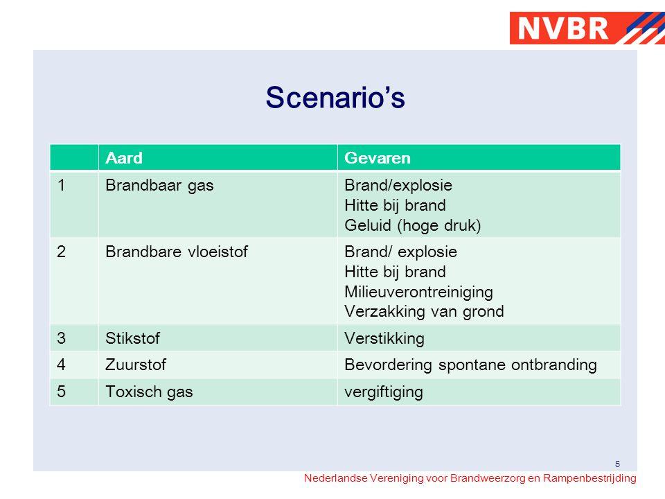 Scenario's Aard Gevaren 1 Brandbaar gas Brand/explosie Hitte bij brand