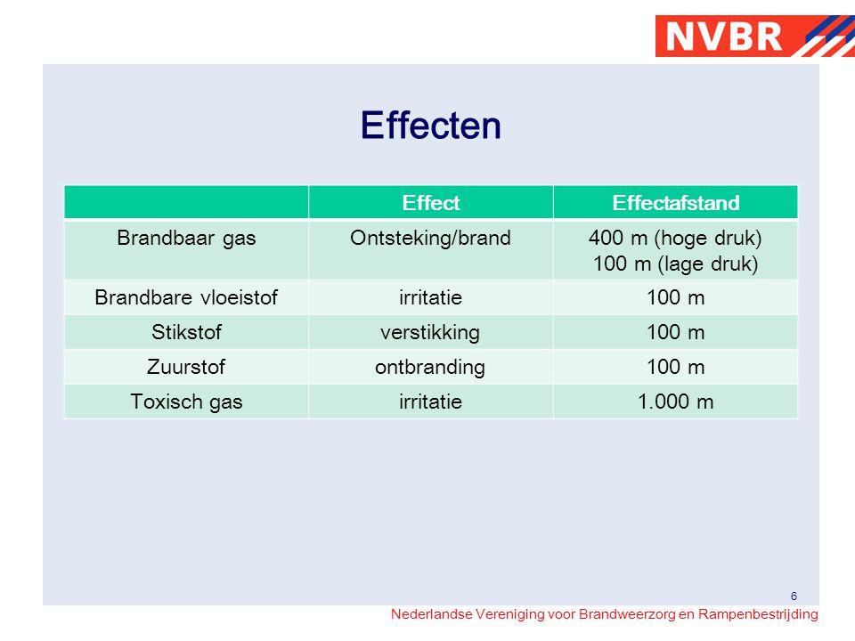 Effecten Effect Effectafstand Brandbaar gas Ontsteking/brand