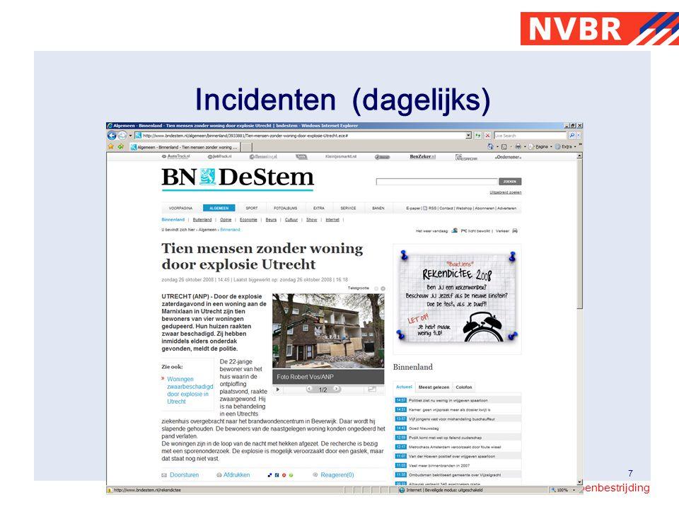 Incidenten (dagelijks)