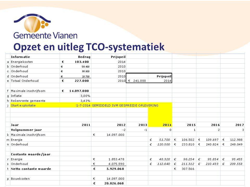 Opzet en uitleg TCO-systematiek