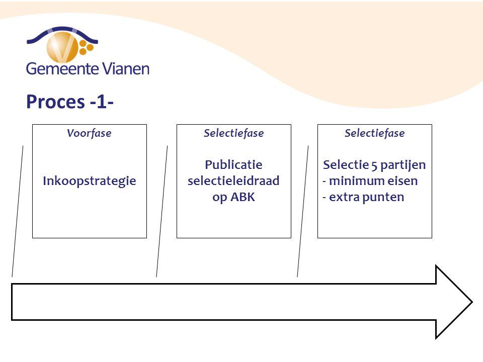 Publicatie selectieleidraad op ABK