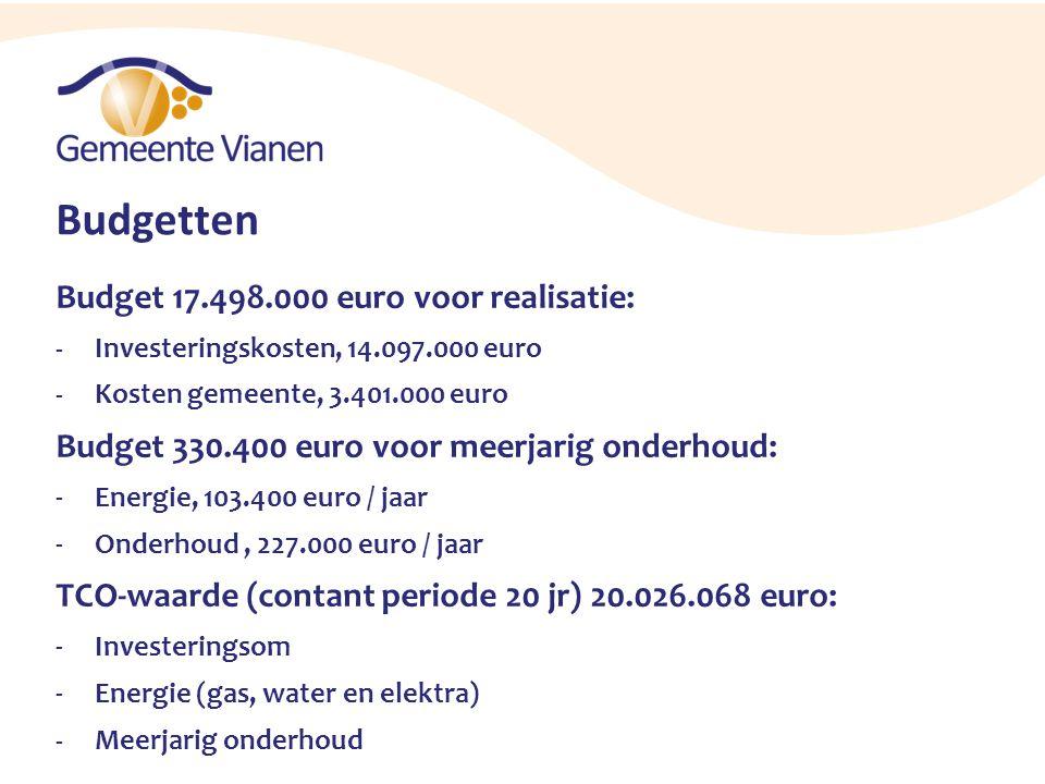 Budgetten Budget 17.498.000 euro voor realisatie: