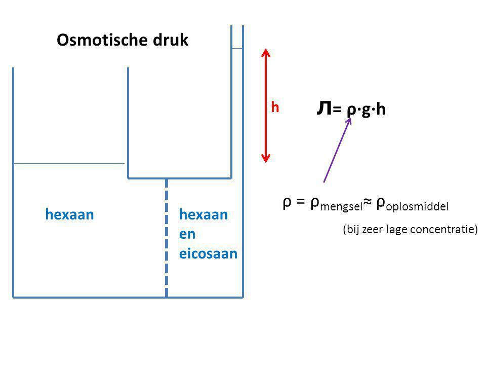 ρ = ρmengsel≈ ρoplosmiddel (bij zeer lage concentratie)