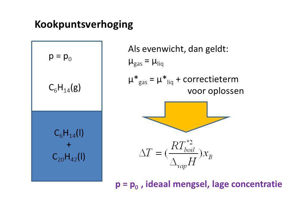 Kookpuntsverhoging Als evenwicht, dan geldt: µgas = µliq p = p0