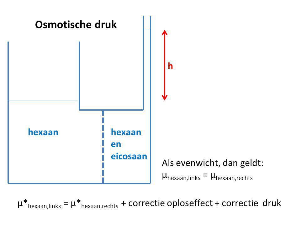 Osmotische druk h hexaan hexaan en eicosaan Als evenwicht, dan geldt: