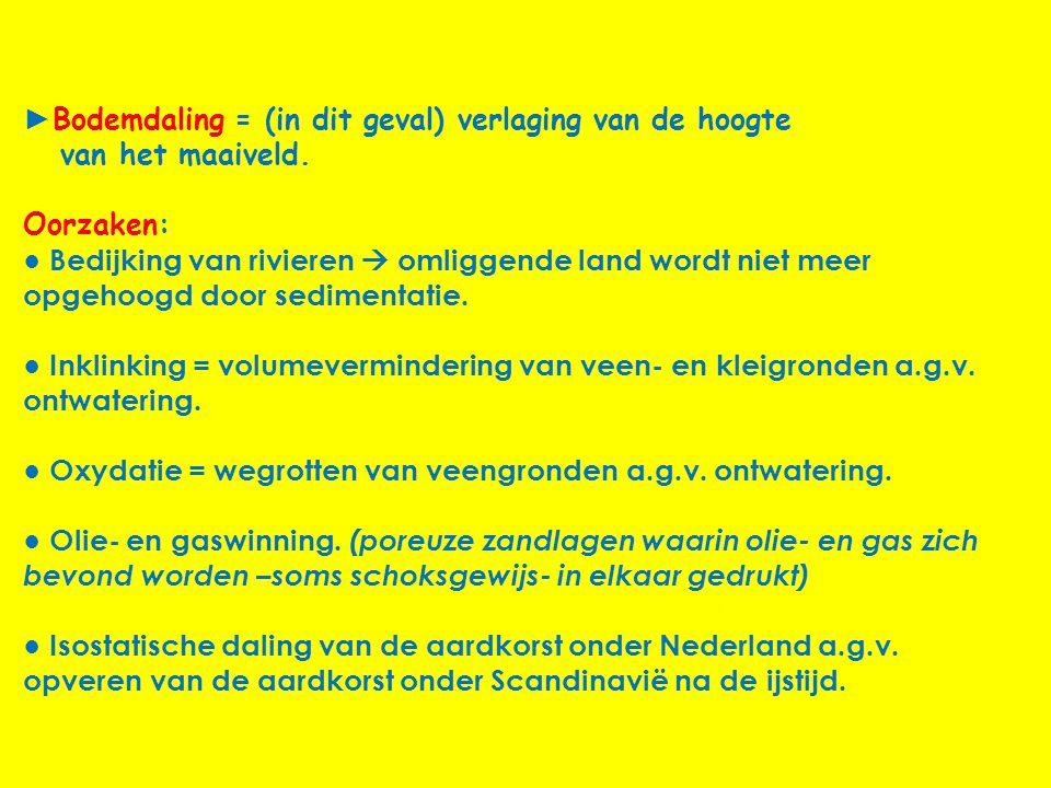 ►Bodemdaling = (in dit geval) verlaging van de hoogte van het maaiveld.