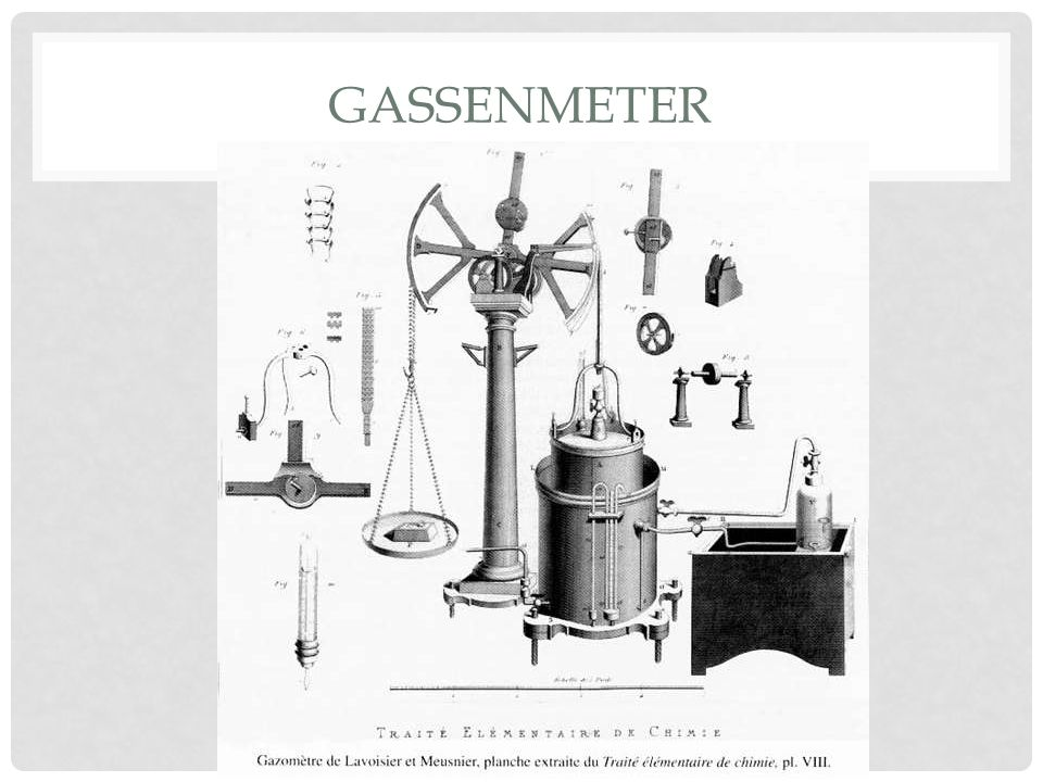 gassenmeter