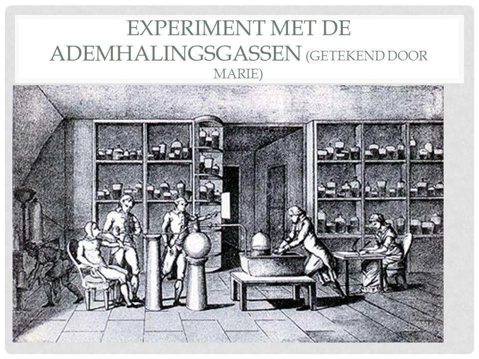Experiment met de ademhalingsgassen (getekend door marie)