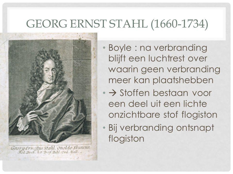 Georg Ernst Stahl (1660-1734) Boyle : na verbranding blijft een luchtrest over waarin geen verbranding meer kan plaatshebben.