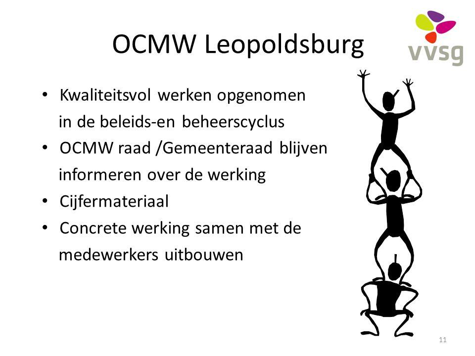 OCMW Leopoldsburg Kwaliteitsvol werken opgenomen