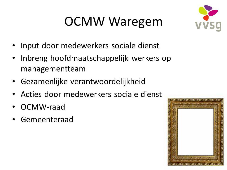 OCMW Waregem Input door medewerkers sociale dienst