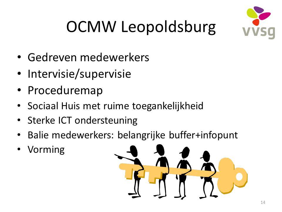 OCMW Leopoldsburg Gedreven medewerkers Intervisie/supervisie