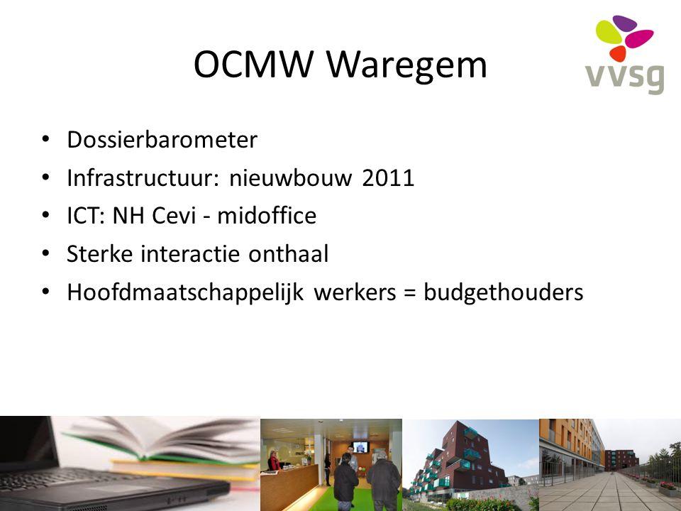 OCMW Waregem Dossierbarometer Infrastructuur: nieuwbouw 2011