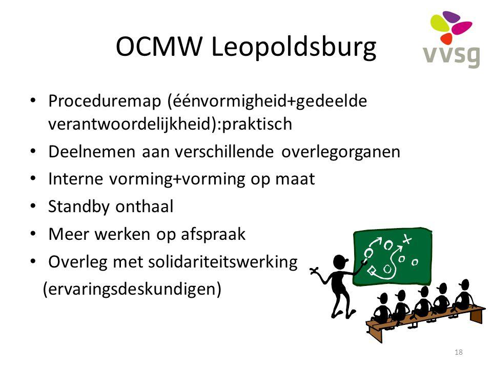 OCMW Leopoldsburg Proceduremap (éénvormigheid+gedeelde verantwoordelijkheid):praktisch. Deelnemen aan verschillende overlegorganen.