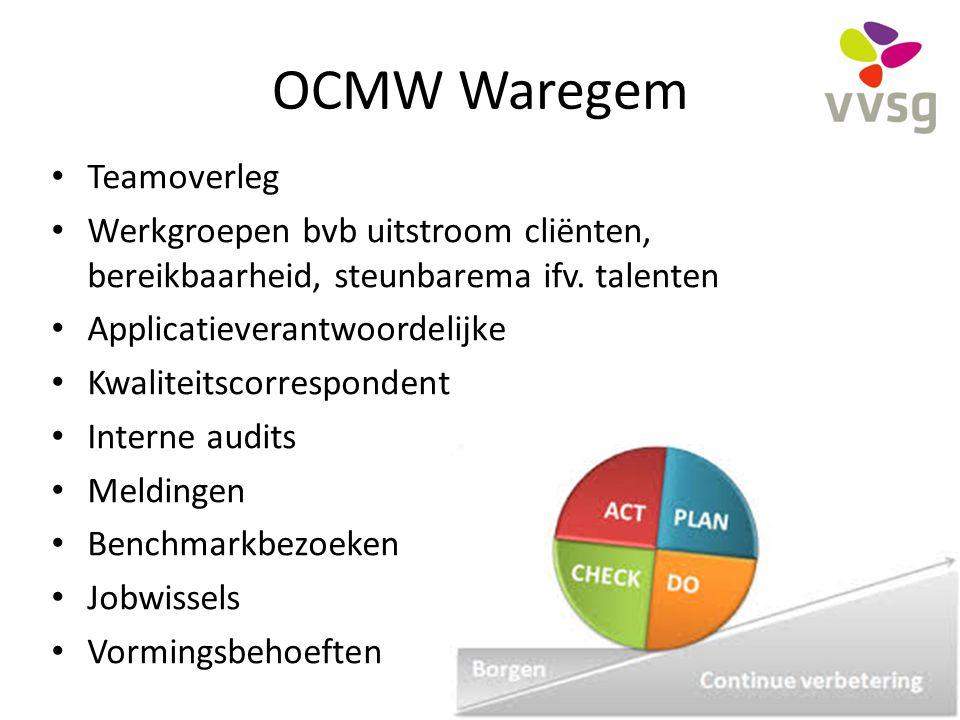 OCMW Waregem Teamoverleg