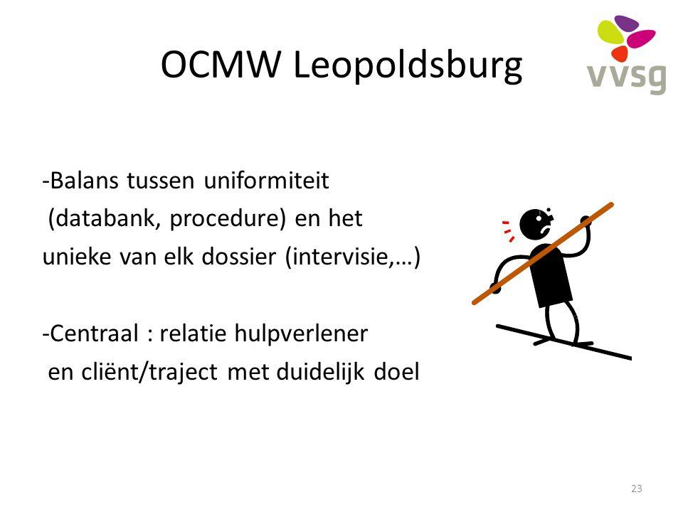 OCMW Leopoldsburg