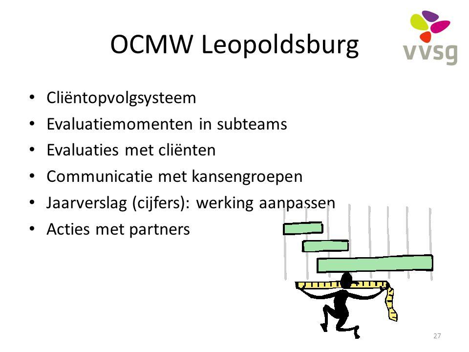 OCMW Leopoldsburg Cliëntopvolgsysteem Evaluatiemomenten in subteams