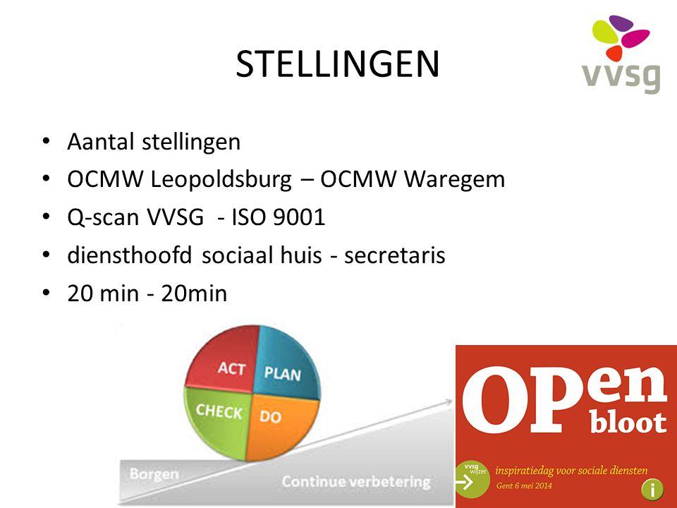 STELLINGEN Aantal stellingen OCMW Leopoldsburg – OCMW Waregem