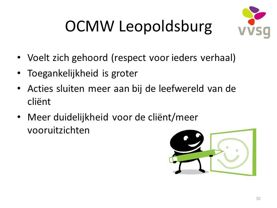 OCMW Leopoldsburg Voelt zich gehoord (respect voor ieders verhaal)