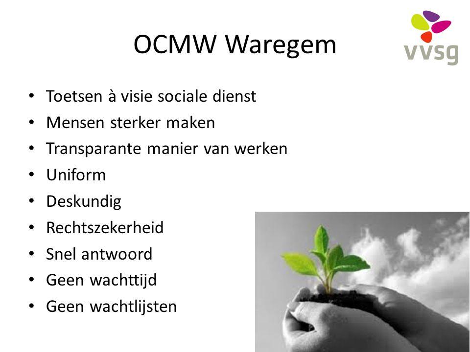 OCMW Waregem Toetsen à visie sociale dienst Mensen sterker maken