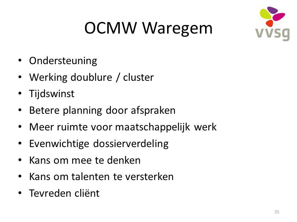 OCMW Waregem Ondersteuning Werking doublure / cluster Tijdswinst
