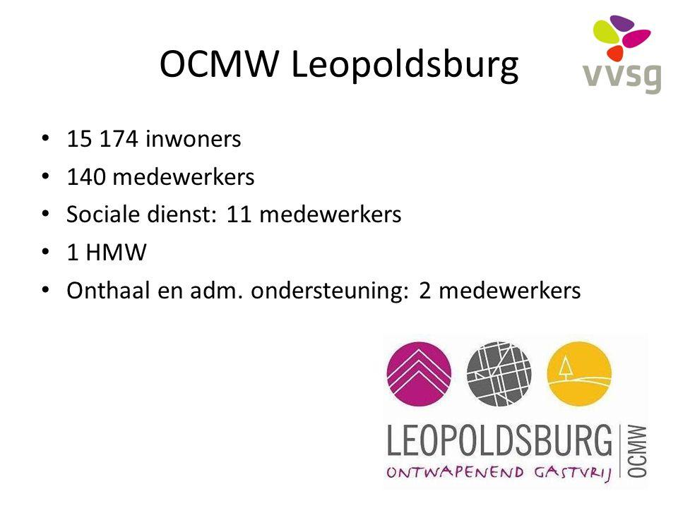 OCMW Leopoldsburg 15 174 inwoners 140 medewerkers