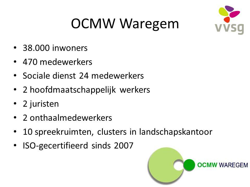 OCMW Waregem 38.000 inwoners 470 medewerkers
