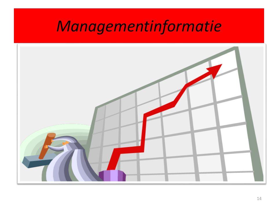 Managementinformatie