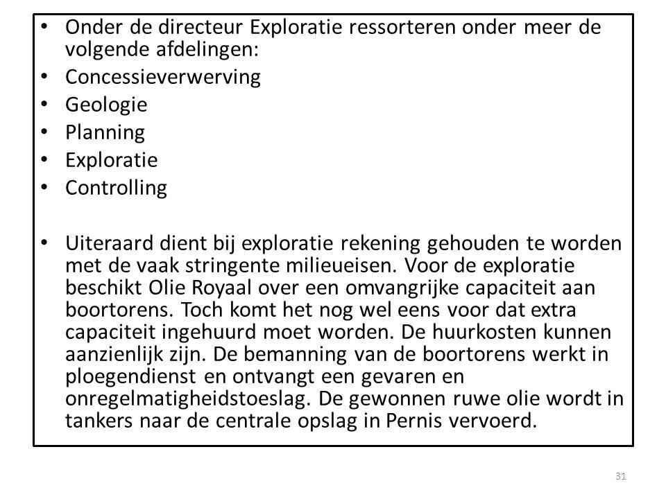 Onder de directeur Exploratie ressorteren onder meer de volgende afdelingen: