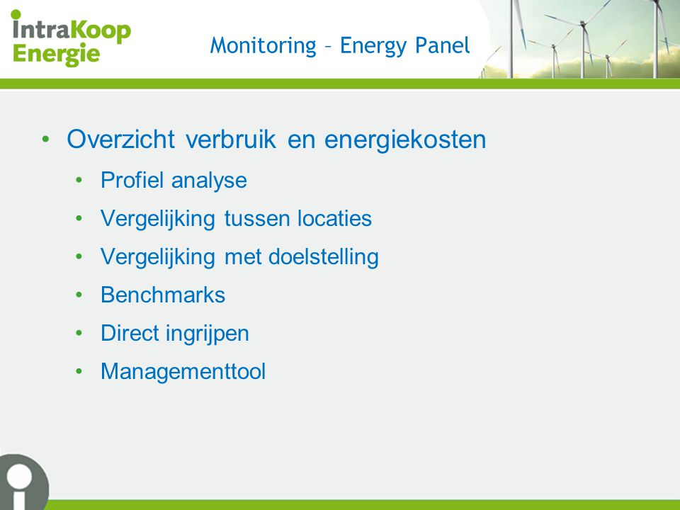 Monitoring – Energy Panel