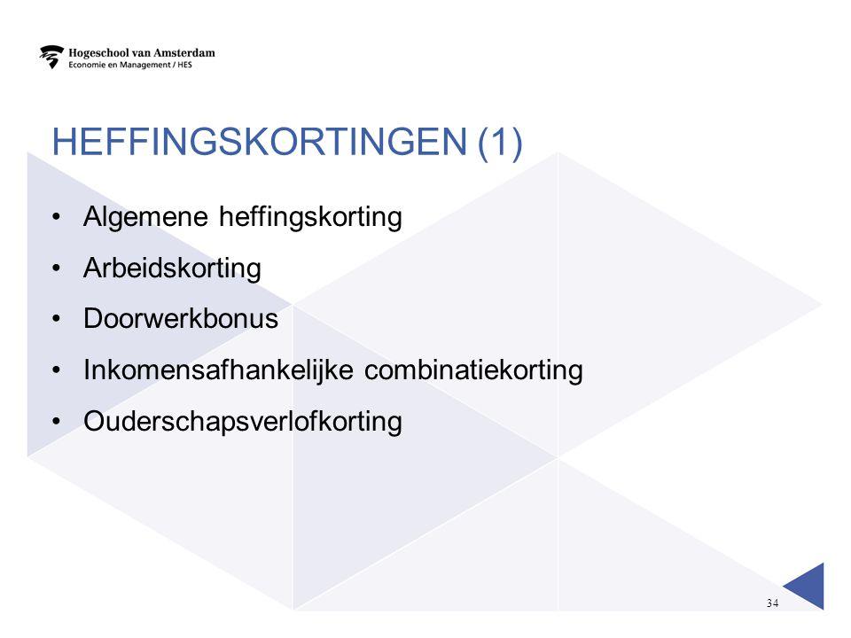 Heffingskortingen (1) Algemene heffingskorting Arbeidskorting