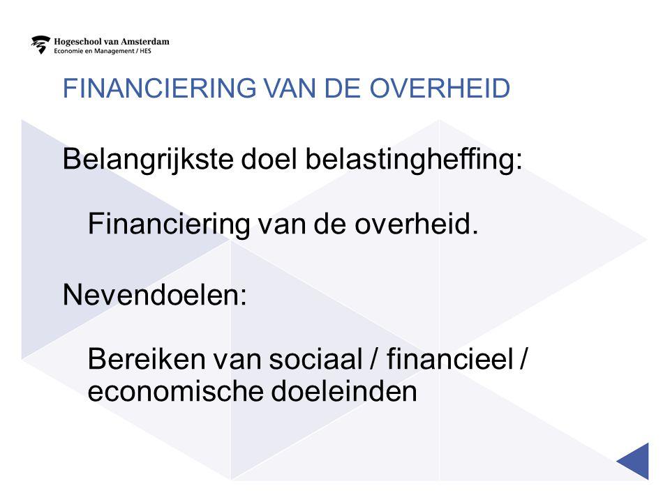 Financiering van de overheid