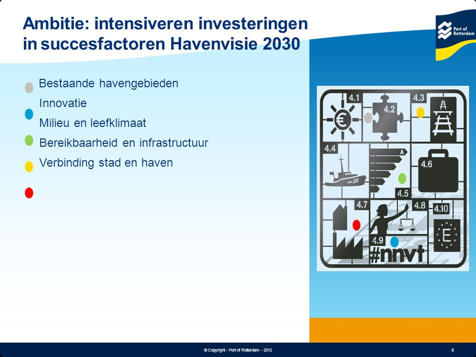 Ambitie: intensiveren investeringen in succesfactoren Havenvisie 2030