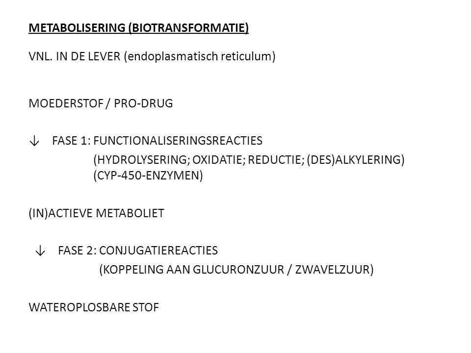 METABOLISERING (BIOTRANSFORMATIE)