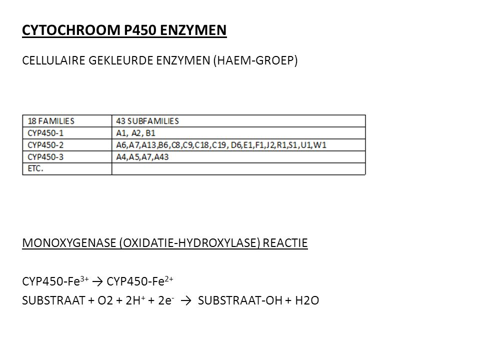 CYTOCHROOM P450 ENZYMEN CELLULAIRE GEKLEURDE ENZYMEN (HAEM-GROEP)