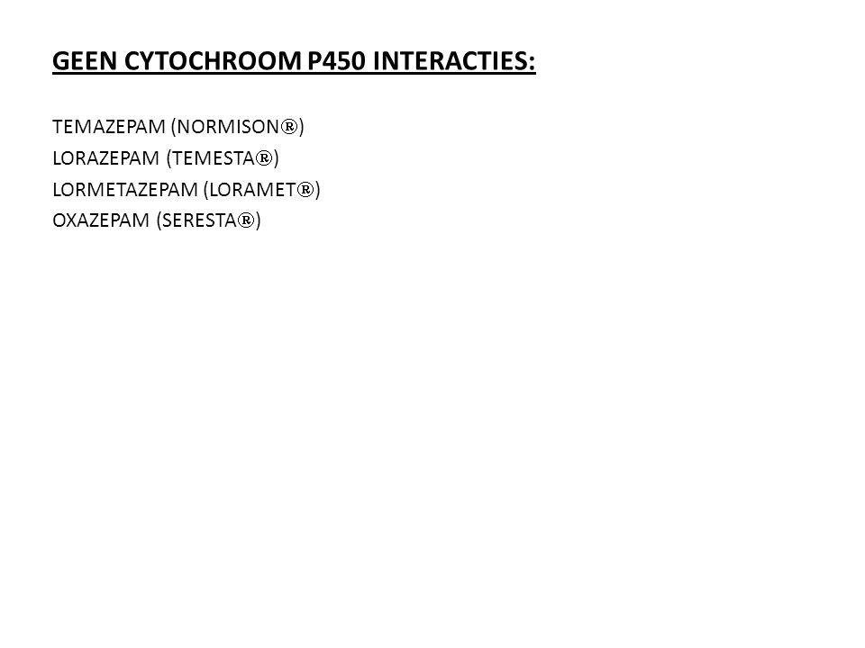 GEEN CYTOCHROOM P450 INTERACTIES: