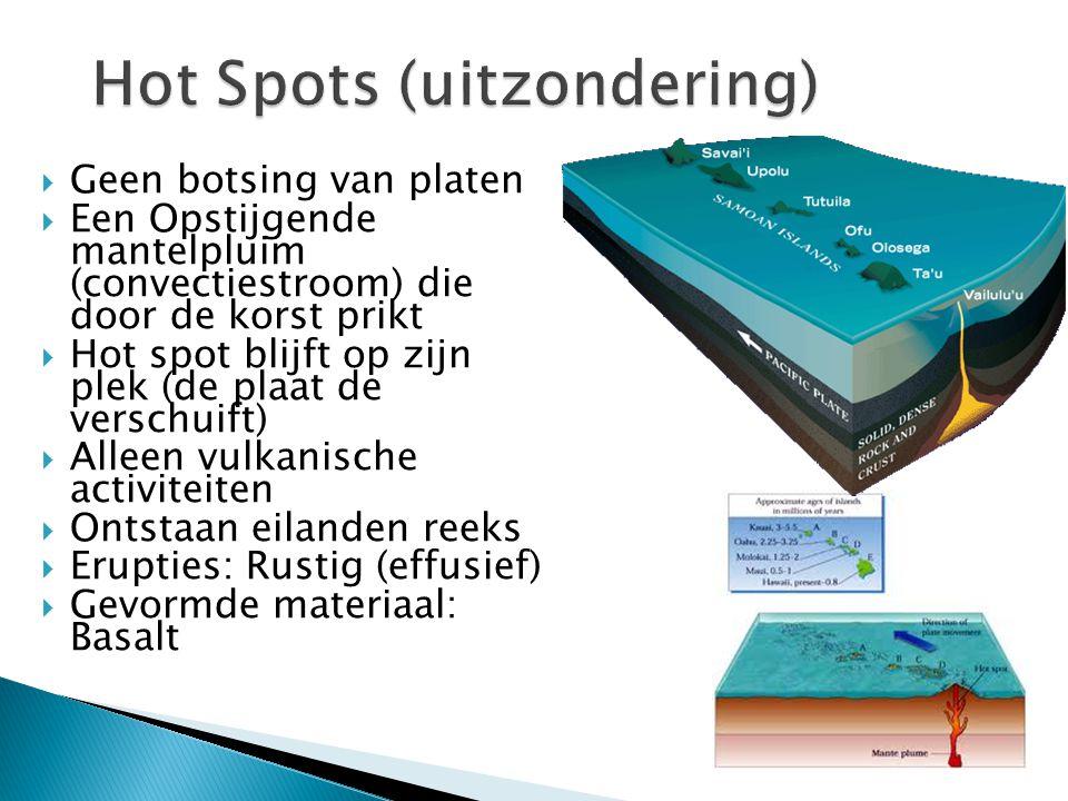 Hot Spots (uitzondering)