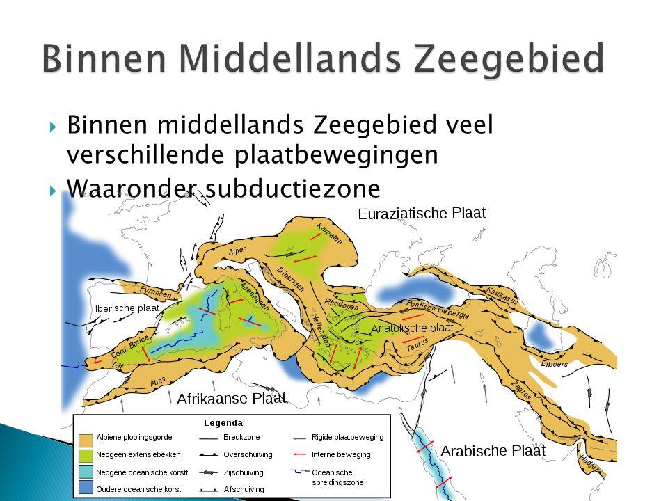 Binnen Middellands Zeegebied
