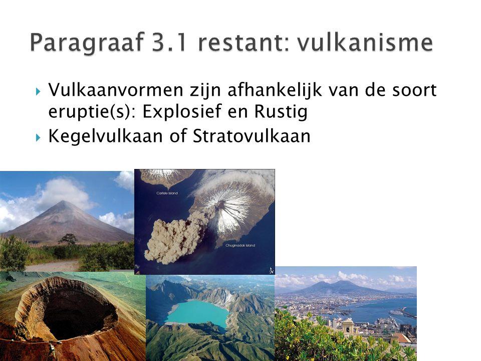 Paragraaf 3.1 restant: vulkanisme