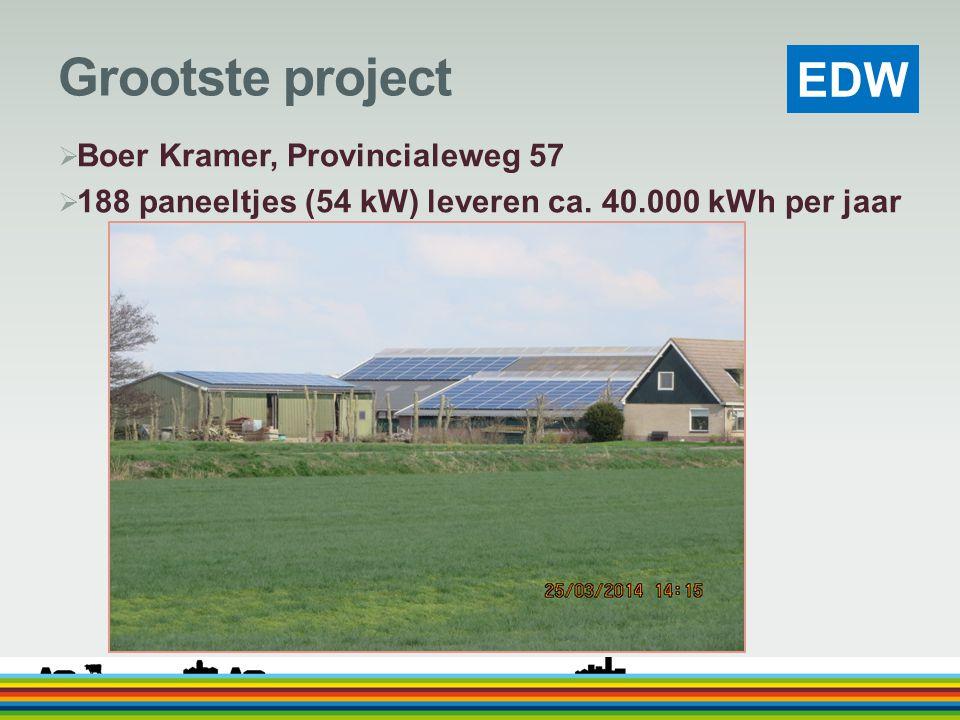 Grootste project Boer Kramer, Provincialeweg 57
