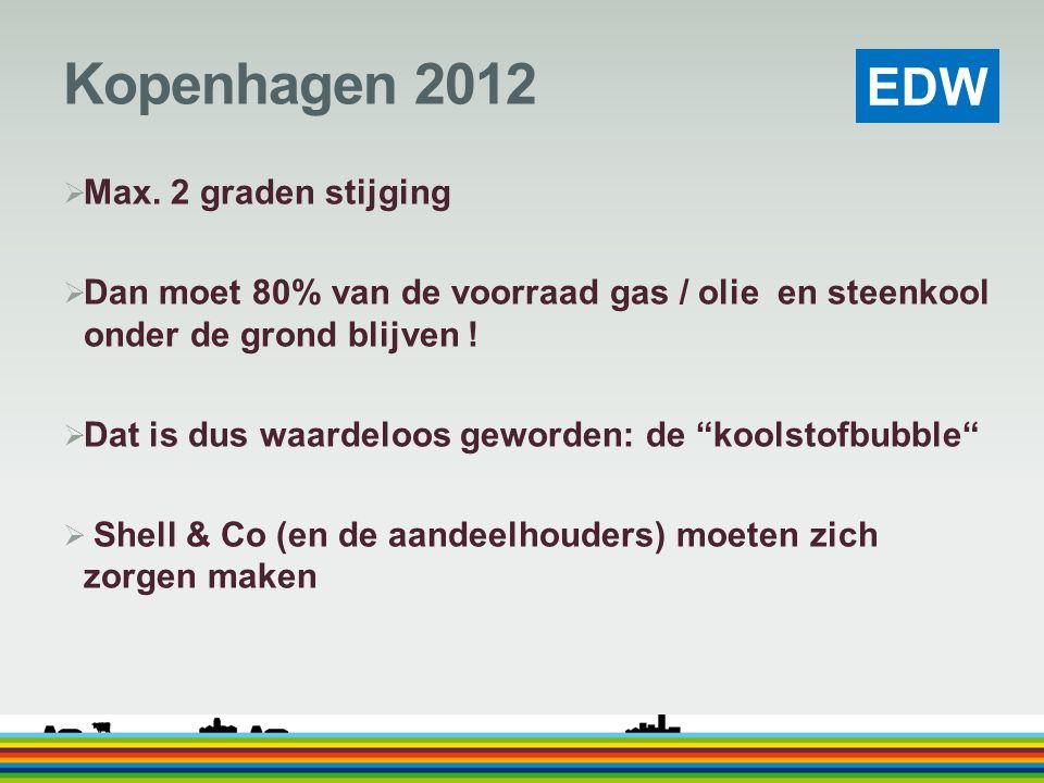 Kopenhagen 2012 Max. 2 graden stijging