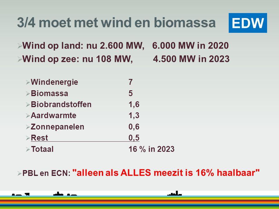3/4 moet met wind en biomassa