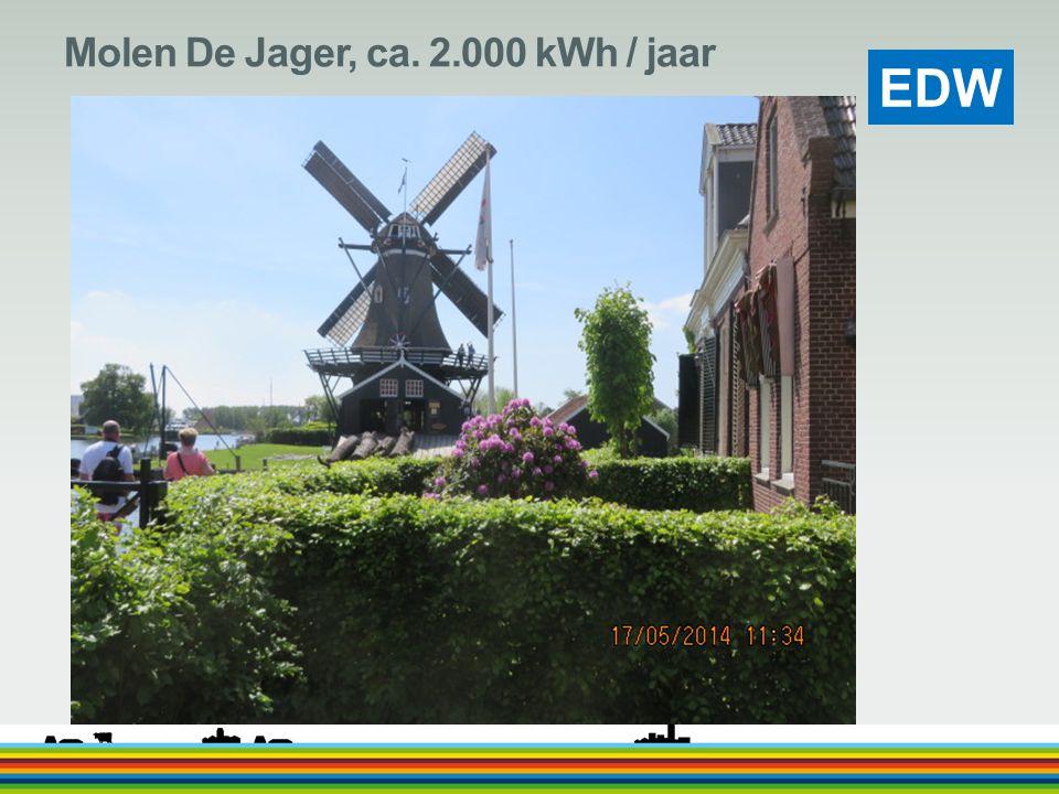 Molen De Jager, ca. 2.000 kWh / jaar