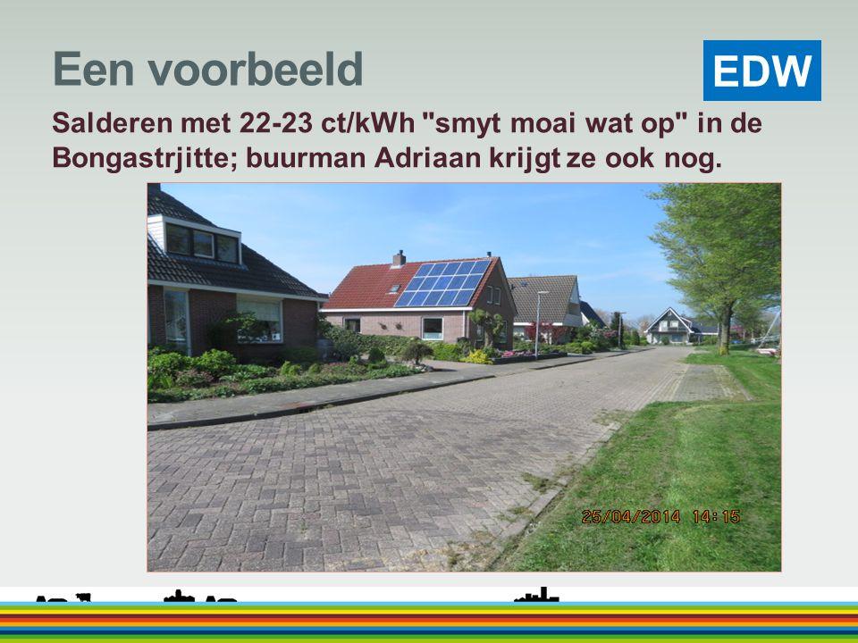 Een voorbeeld Salderen met 22-23 ct/kWh smyt moai wat op in de Bongastrjitte; buurman Adriaan krijgt ze ook nog.