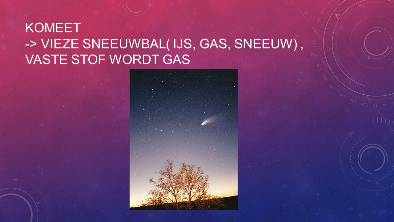 Komeet -> vieze sneeuwbal( ijs, gas, sneeuw) , vaste stof wordt gas
