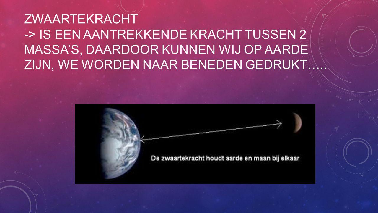 Zwaartekracht -> is een aantrekkende kracht tussen 2 massa's, daardoor kunnen wij op aarde zijn, we worden naar beneden gedrukt…..